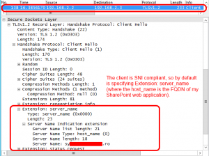 The client is SNI compliant, so by default is specifying Extension: server_name (where the host_name is the FQDN of my SharePoint web application).