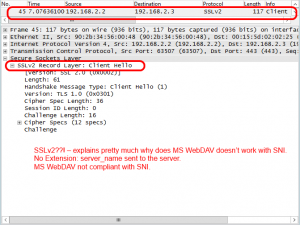 SSL v2 – explains pretty much why does MS WebDAV doesn't work with SNI. No Extension: server_name sent to the server!  MS WebDAV not compliant with SNI.