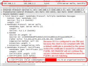 Because IIS 8 is configured to use SNI and because the client is not compliant with SNI, a default certificate is provided by the server (notice the certificate is issued for a different FQDN). MS WebDAV will not continue the secure communication channel because the FQDN's are not matching.