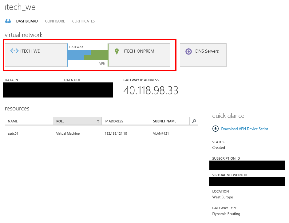 On-Premises_Site_2_Site_VPN_with_Azure_using_Tomato_Shibby_Mod_Entware-ng_and_Strongswan_23